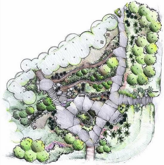 Ландшафтное проектирование: как правильно сделать ландшафтный дизайн своего участка