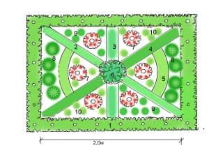 Схема для декоративного огорода